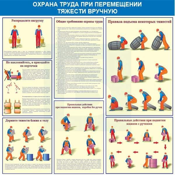 инструкция охраны труда при работе с ручным инструментом