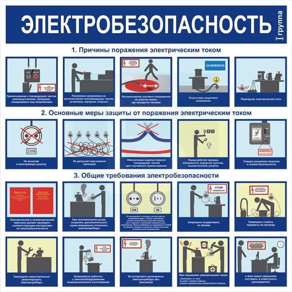 Электробезопасность охрана труда картинках курсы электробезопасности саратов